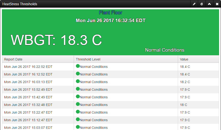 Heat stress monitor with trending