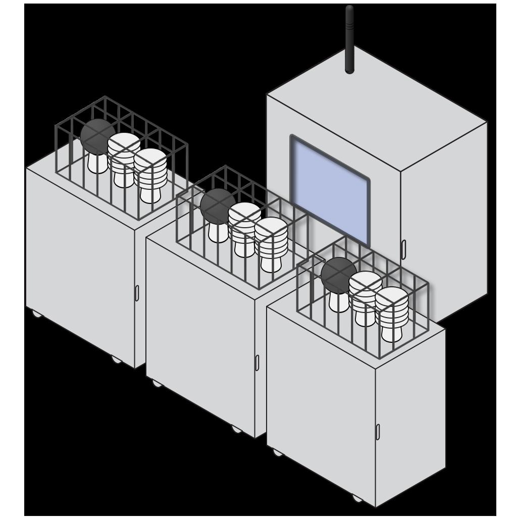Multi-Sensor Heat Stress 3M TSI QUESTemp Package with Window